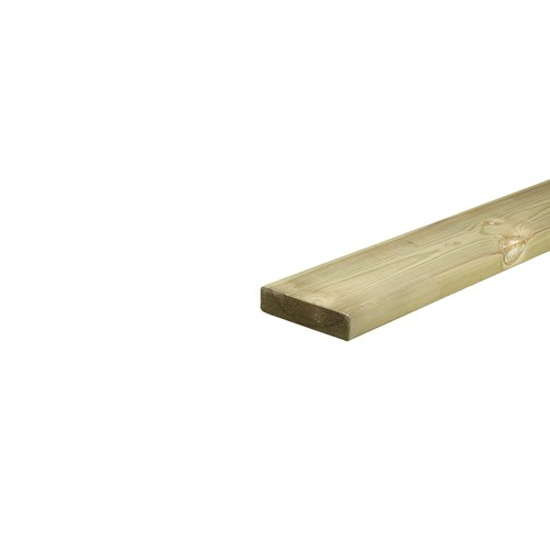 Flat-Capping-Rail
